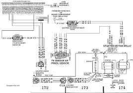 fleetwood motorhome wiring diagram mrjcollegeumbraj org fleetwood motorhome wiring diagram ford wiring diagram wiring diagram universal headlight switch wiring diagram fleetwood motorhome