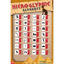 Hieroglyphic Alphabet Chart Social Studies Teachers Discovery