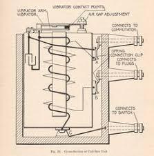 lavori creativi fai da te l'hobby sul web ! come realizzare un Buzz Coil Wiring Diagram buzz coil wiring google search Homemade Buzz Coil Ignition