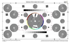 Abelcine Resolution Analysis Charts White Paper Tutorials