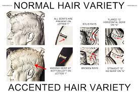 1935 Silver Half Dollar Value Chart 1964 Normal Hair Vs Accented Hair Kennedy Half Dollar