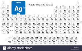 Silver Ag Chemical Element Silver Sign With Atomic Number