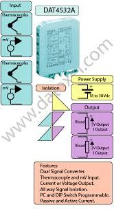 Dual Channel Thermocouple Temperature Converter