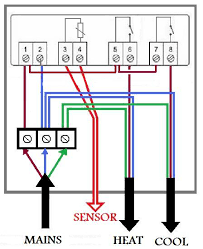 stc1000 temperature controller a beginner s guide national here s a wiring diagram to show what needs to be done it can be done slightly differently if it suits you