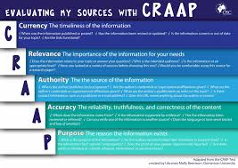 Craap Test Evaluating Sources Career Research Information On Your