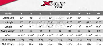 Golf Iron Degree Chart 13 Callaway Irons In Hand Photos Video And Specs Golfwrx