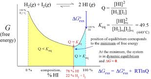 entropy and energy homework help entropy and energy  180 energy homework help jpg