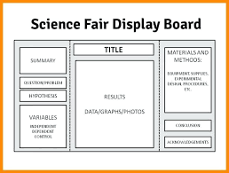 Template For Science Fair Project Science Fair Project Presentation Template