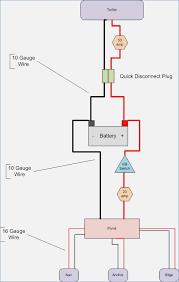 marine navigation lighting switch wire diagram diagram sportsbettor me marine navigation lights wiring diagram wiring diagram for boats powerking
