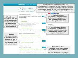 Readworks answers ― answers to everything related when you click view job on the result of the search self help readworks answer key pdf. Readworks Our Solutions