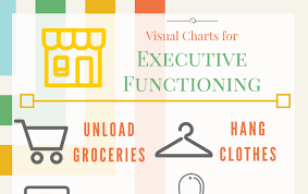Visual Chart Executive Function Visual Charts For Kids Struggling With