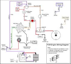 indmar engine wiring diagram teamtalk 351 Cleveland Firing Order Diagram Ford 351 Engine Diagram #13