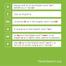 Compare ipa phonetic alphabet with merriam webster pronunciation symbols. Learn How To Pronounce Welsh Words Familysearch
