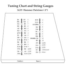 Hammered Dulcimer Tuning Chart James Jones Custom 16 15 Hammered Dulcimer