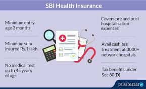 Shopping for a new plan? Types Of Health Insurance Picshealth