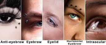 Intraocular Piercing Whaaaaaat Eyebrow Piercing Men
