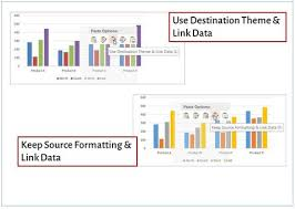 How To Link Excel Data To Powerpoint Chart 5 Tips For Using Excel Charts In Powerpoint