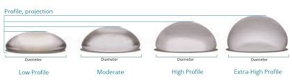 How To Choose The Correct Size Breast Implants Breast