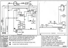 coleman eb17b wiring diagram on coleman images free download Central Electric Furnace Eb15b Wiring Diagram coleman eb17b wiring diagram 11 johnson pump wiring diagram coleman evcon eb12b model central electric furnace model eb15b wiring diagram