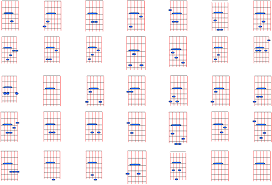 Cut Capo Chord Chart Cut Capo Chord Chart Free Download