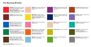Lotus Flower Color Chart Lotus Flower Meaning Color Meaning Of Logo Element And