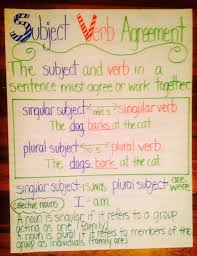 Anchor Chart Paper 20 Subject Verb Agreement Anchor Chart Verb Chart Paper