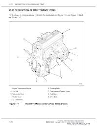 Detroit Diesel Engine Diagram Get Rid Of Wiring Diagram