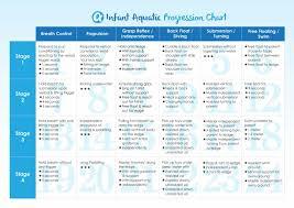 Swimming Progress Chart Progression Chart