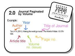 Apa 6 0 Format Example Apa Format Periodicals Template