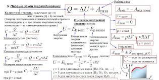 Школьная ФизМа А Термодинамика