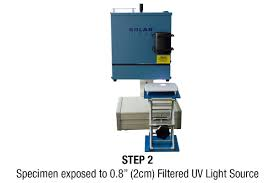 Accelerated Outdoor Uv Testing Material Uv Testing Services