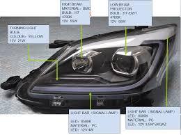 factory whole auto accessories toyota innova led car headlight 2016 2016
