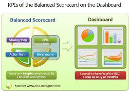 scorecard essay balanced scorecard essay
