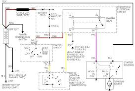 safety switch wiring diagram solution of your wiring diagram guide • neutral safety switch wiring diagram 5 pin relay wiring diagram rh com gm neutral safety