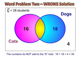 Venn Diagram Problems And Solutions Venn Diagram Word Problems