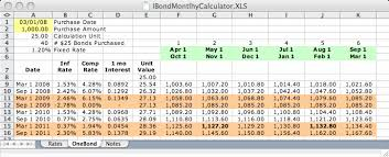 I Bonds And The Treasury Savings Bond Wizard Page 2