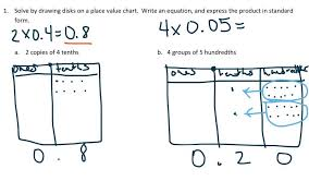 Place Value Chart With Disks Multiply Decimals Using Place Value Examples Solutions