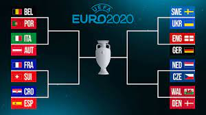 Full Predictions for Euro 2020 Round of ...