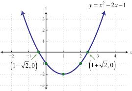 graph y 9x2 5 y 9 x 2 5