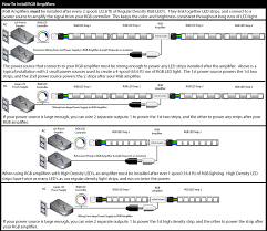 hitlights wiring diagrams led light strip amplifiers hitlights common layouts for rgb amplifiers
