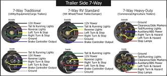 6 wire trailer plug diagram wiring diagram and schematic diagram 7 prong trailer wiring diagram at 6 Prong Trailer Plug Diagram