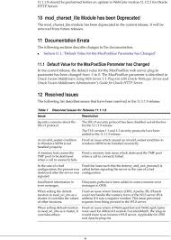 Professional Dissertation Proposal Ghostwriter Website For Masters