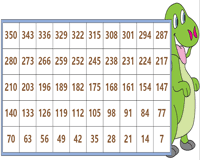 Count By 7 Chart Skip Counting By 7s Worksheets