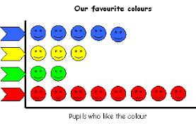 Pictorial Information Maths Buzz