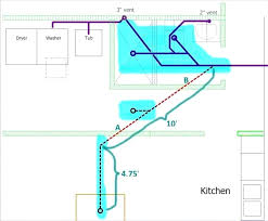 small kitchen sinks dimensions plumbg s staless trimmg small double kitchen sink dimensions