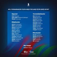 All 210 remaining fifa member associations are eligible to enter the qualifying process. Fussball Wm 2022 Qualifikation Aserbaidschanische Fussball Nationalmannschaft Trifft Auf Portugal Azertag Aserbaidschanische Staatliche Nachrichtenagentur