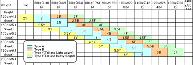 Mitsuboshi Belt Size Chart Chuobudogu Ten Judo Mitsuboshi