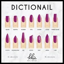 Fake Nail Type Chart 87 Best New Images In 2019 Nail Designs Cute Nails Nail