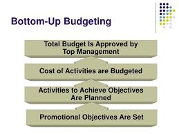 Ppt Bottom Up Budgeting Powerpoint Presentation Id 6058066