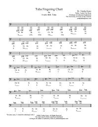 Tuba Fingering Chart For 4 Valve Bbb Tuba Kostenlos